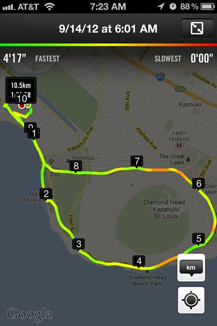 Diamond Head running