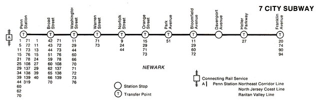 NJ Transit Newark City Subway 1986 Map