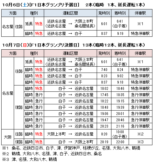 「F1日本グランプリレ-ス」に伴う臨時列車等の運転について