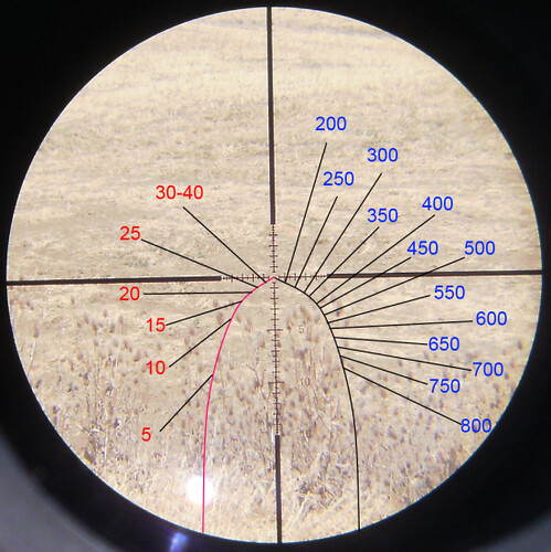 MP-8 Reticle Graphic Trajectory with Ranges Resized