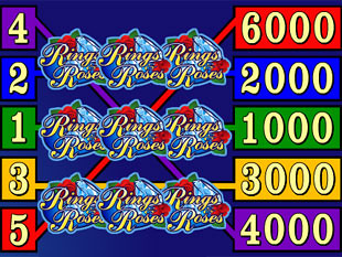 Rings and Roses Slots Payout