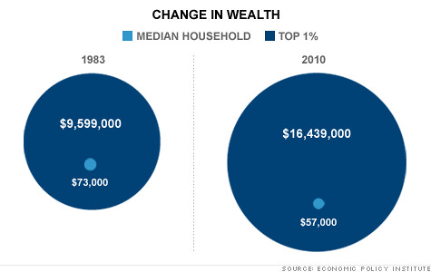 wealthdiagram