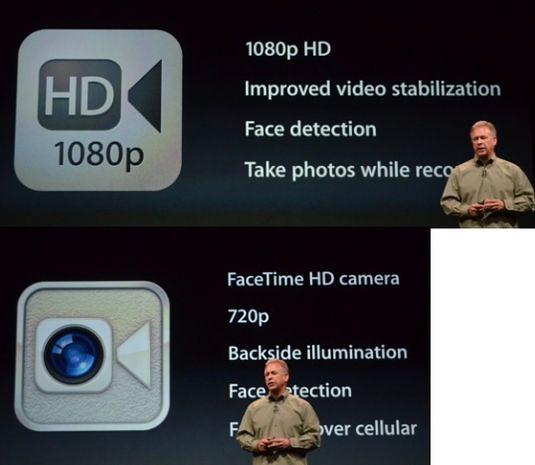 FaceTime и HD-видео на iPhone 5
