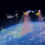 Image 2.4.1: Earth Observing Satellite Constellation