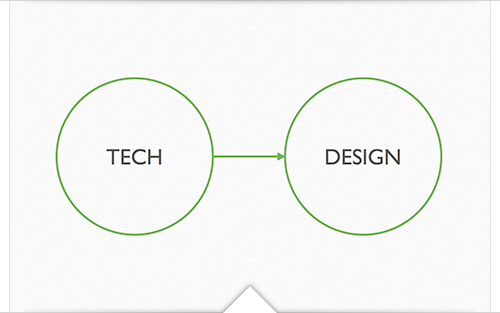 Tech - Design