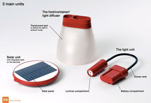 Лампа на солнечных батареях BELL зарядит ваш телефон; действует как усилитель звука