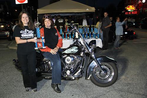 Best Custom Motorcycle