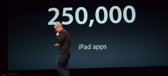Число приложений для iPad