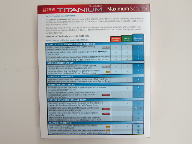 Trend Micro Titanium Maximum Security 2013 - Box Back
