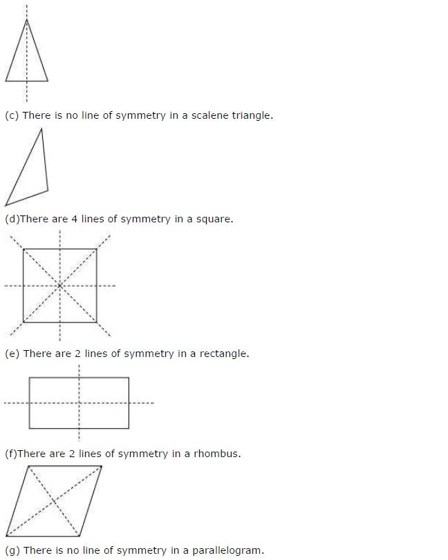 Ncert Solutions For Class 7 Maths Chapter 14 Symmetry Aglasem