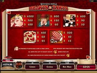 Rhyming Reels Hearts & Tarts Slots Payout