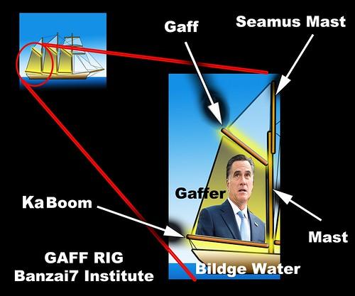 GAFF RIG DIAGRAM by Colonel Flick