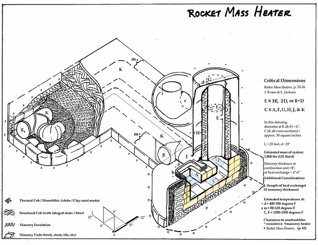 rocket stove diagram