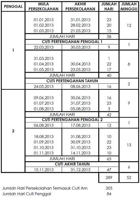 Jadual Persekolahan Malaysia 2013 Kumpulan A