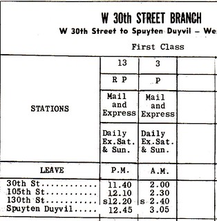 NYC W 30th Street Branch 1967 Schedule