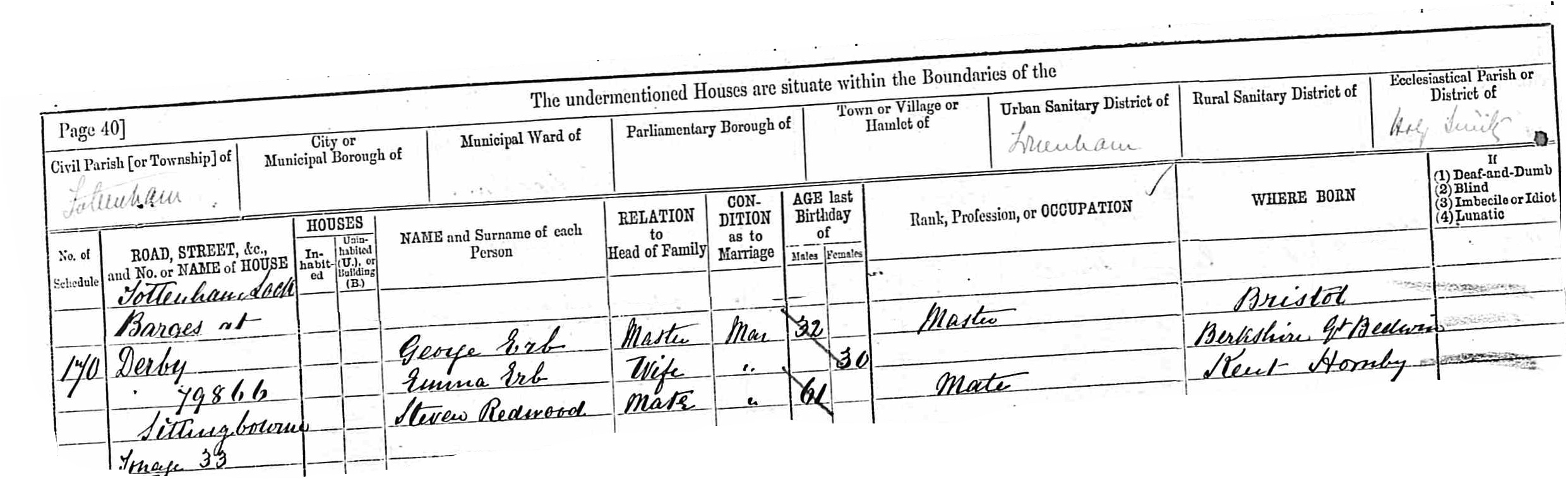 stephen redwood 1881 census