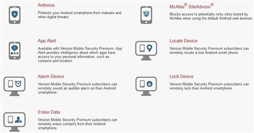 Verizon Mobile Security App