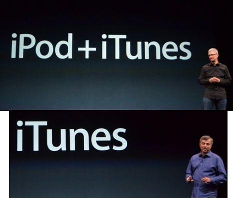 iPod и iTunes