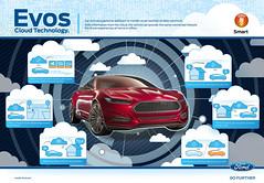 Evos Cloud Technology