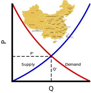 China Growth