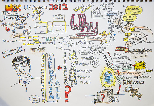 """The power of """"Why?"""" - Bill DeRouchey"""