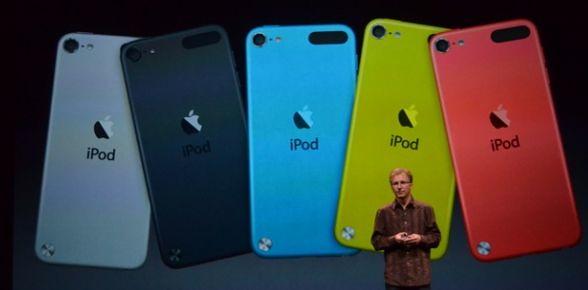Панели iPod