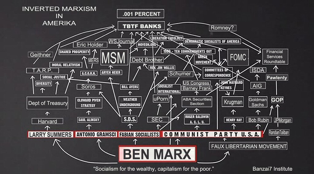 INVERTED MARXISM IN AMERIKA