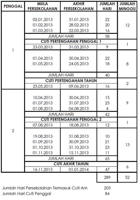 Jadual Persekolahan Malaysia 2013 Kumpulan B