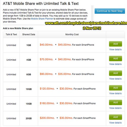 Mobile Share Plans from AT&T