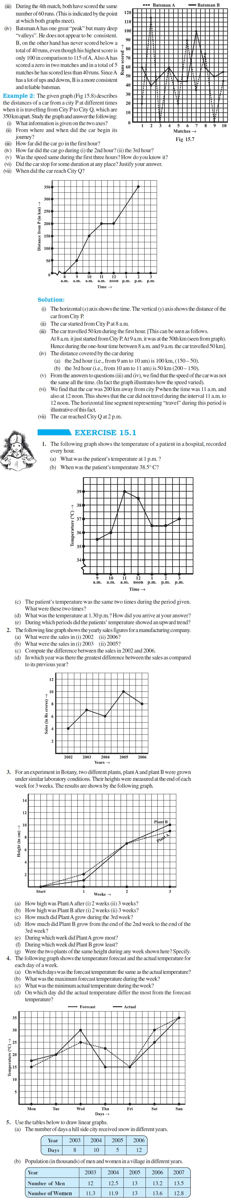 NCERT Class VIII Maths Chapter 15 Introduction to Graphs
