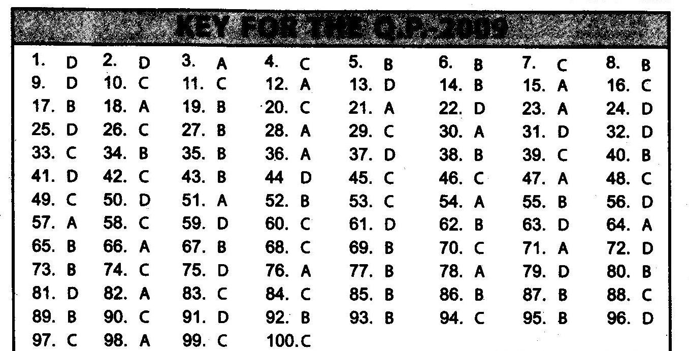 NSTSE 2009 Class IV Question Paper with Answers - General Knowledge