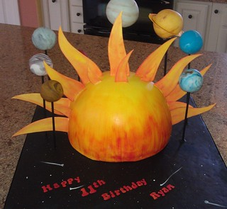 edible solar system project ideas - photo #25
