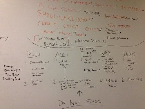 Scheduling whiteboard in the production office