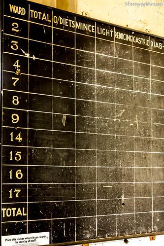 EF Blackboard