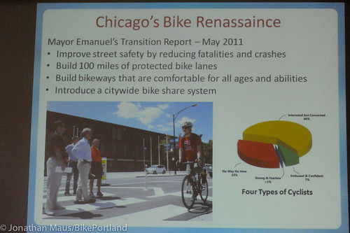 NACTO panel slides-1