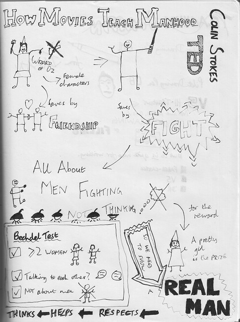 How Movies Teach Manhood sketchnote (TED)