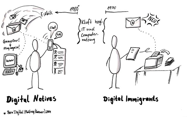 digital Natives - digital Immigrants   - wer's glaubt!