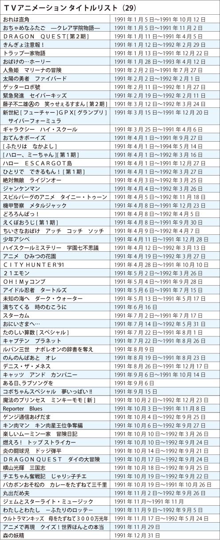 130129(1) -《日本電視動畫史50週年》專欄第29回(1991年):破天荒的《金魚注意報》與史上首部百合動畫! (2/2)