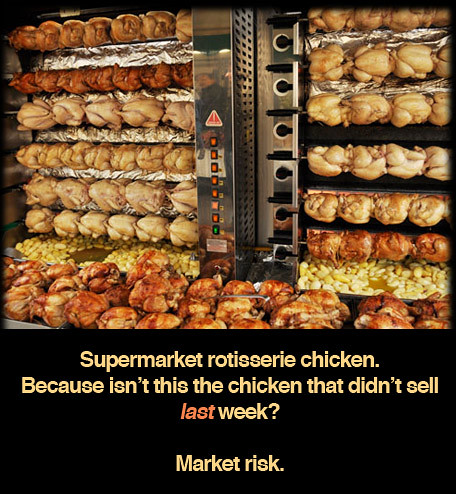 supermarket-chicken