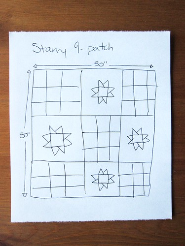 Starry Nine Patch