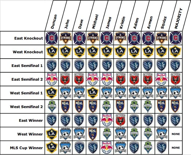 waking the red 2012 mls playoff predictions