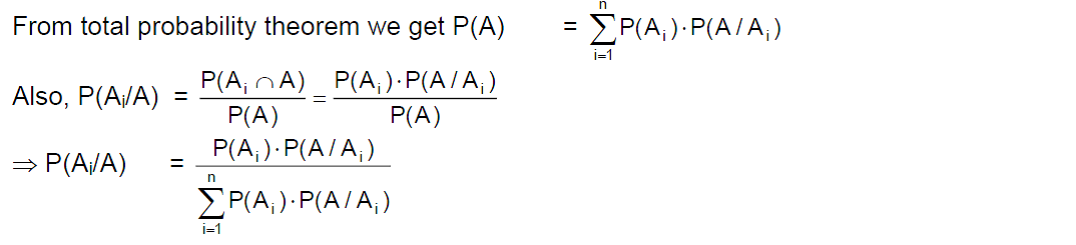 Bayes' Theorm