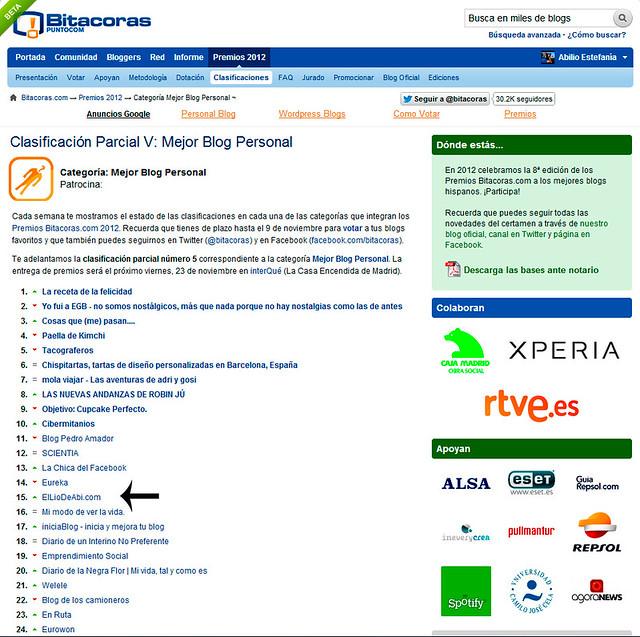 parcial-mejor-blog-personal