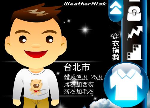 NOKIA Weather widget