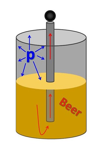 Beer_Diagram