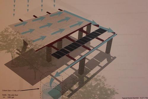 Gutters Are Important For Phoenix Az Desert Homes
