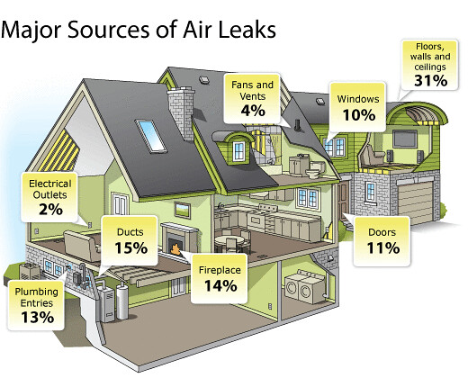 Average Cost To Insulate New Home