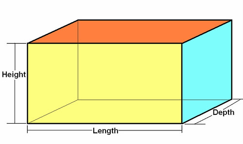 how to find the width of a cuboid