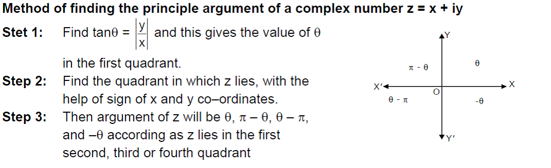 PRINCIPAL ARGUMENT OF A COMPLEX NUMBER