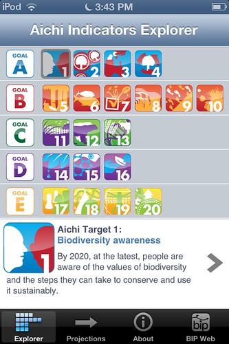 Aichi Targets Passport App 10.2012